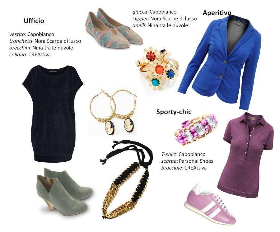 Smilingischic, set , fashion blog, Nora Scarpe di Lusso, Creattiva,
